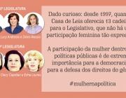 Você sabia? esta é 2ª vez que a Câmara conta com três mulheres dentro de uma legislatura?